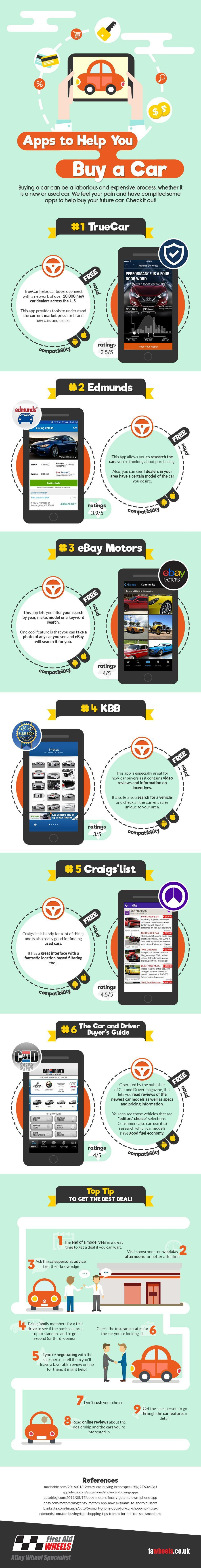 Apps to Help You Buy a Car- An Infographic